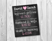Chalkboard sign, pregnancy announcement, photo prop, expecting parents