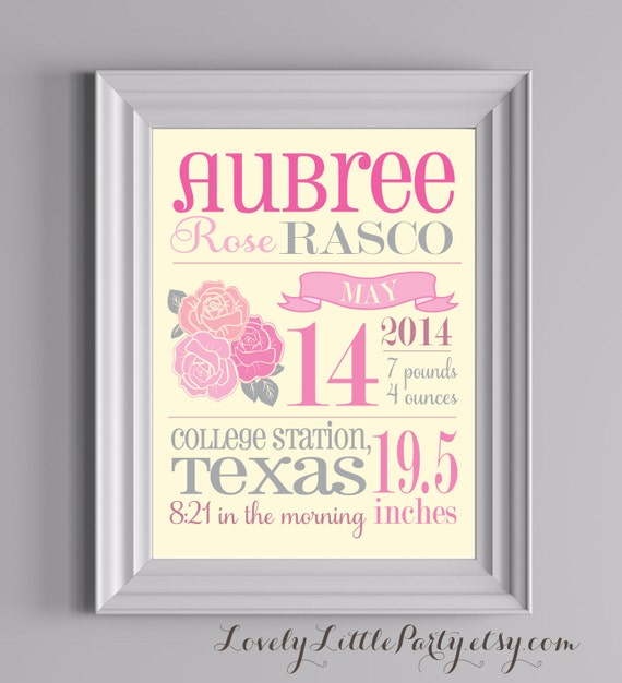 Customized Rose Theme Nursery Print  - LOVELY LITTLE PARTY
