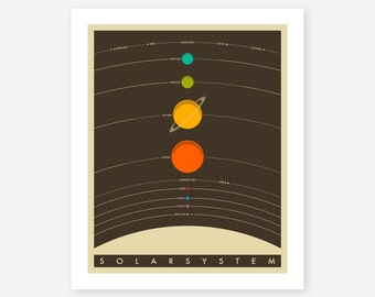THE SOLAR SYSTEM (Giclée Fine Art Print, Photo Print or Poster Print) by Jazzberry Blue
