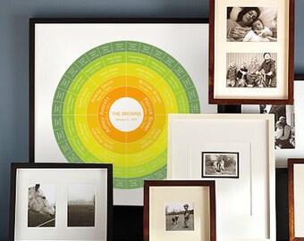 Custom Tree, Personalized, Ancestry Chart, 5 Generations, 4 Generations, Family Tree, Art Print, Poster, Chart, Digital Print - Citrus Ombre