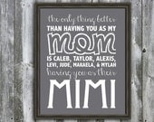 Personalized Mimi, Grandma, Nana Quote - Wall Art - Customizable- Mothers Day Gift-  Grandchildren's Names
