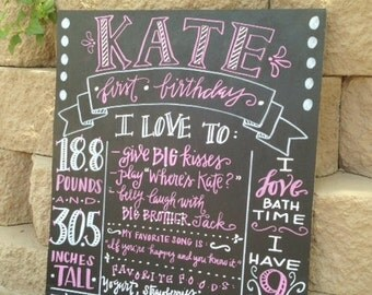 Milestone Birthday Chalkboard - Customizable