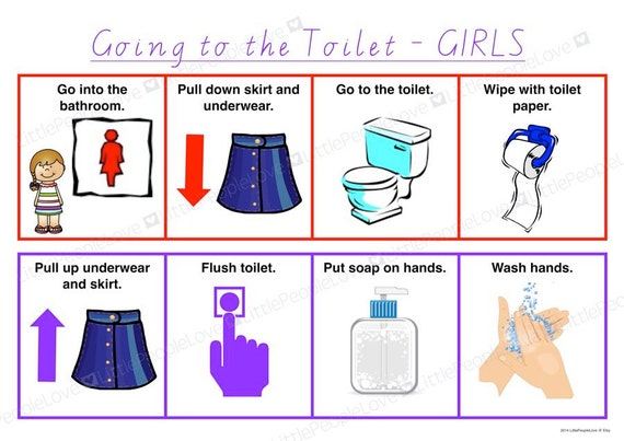 going to the toilet girls poster