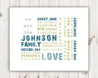 Important Family Dates and Names Subway Art-Personalized for a 2 Child Family-Anniversary Gift, Birthday Gift, Personalized Gift