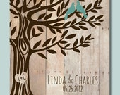 "Personalized Wedding Gift Love Birds Tree, Engagement gift, anniversary Gift for Couples Poster 8'5 x 11"" - WordOfLove"