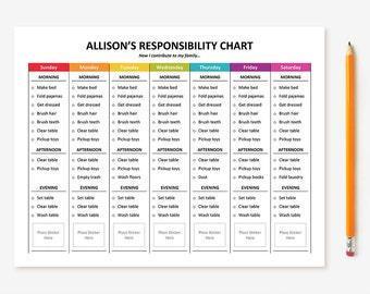 Printable Kid's Chore Chart - EDITABLE; Child Responsibility Chart, Reward Chart, Job Chart, Behavior Chart, Tasks Chart for Children, DIY