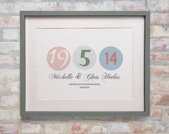 Personalised Wedding, Anniversary date print, number print.