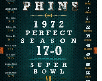 Miami Dolphins - 1972 Perfect Season Super Bowl Eye Chart - Perfect Christmas, Birthday or Anniversary Gift - Unframed Print