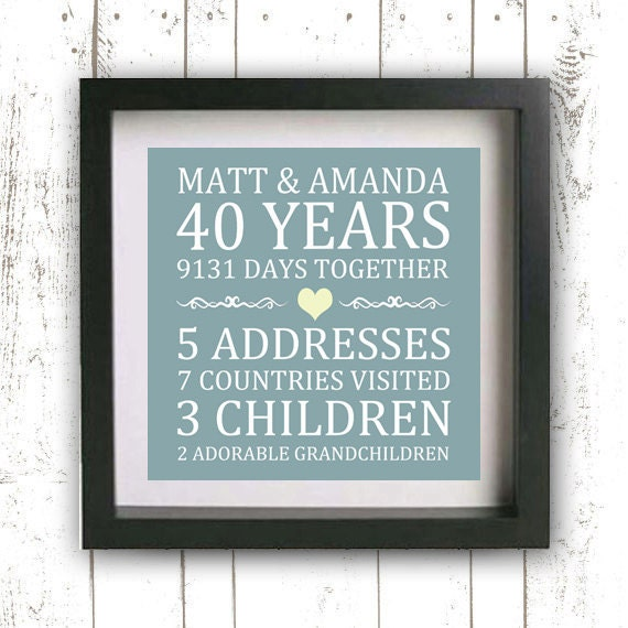 Good Last Minute Wedding Gifts: Printable Parent's Wedding Anniversary Custom By