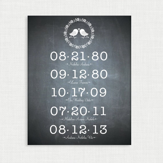 Love story sugn - Home Wall Decor- Chalkboard Special Dates- Family Story Board -Chalkboard - Chalkboard  Wall Art - 8x10 Digital Print