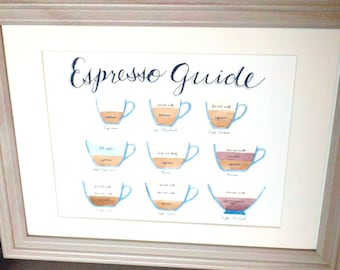 Espresso Field Guide, Coffee recipe chart, kichen wall decor, Handpainted watercolor art, Coffee lovers gift, Handlettered typography, 8X10