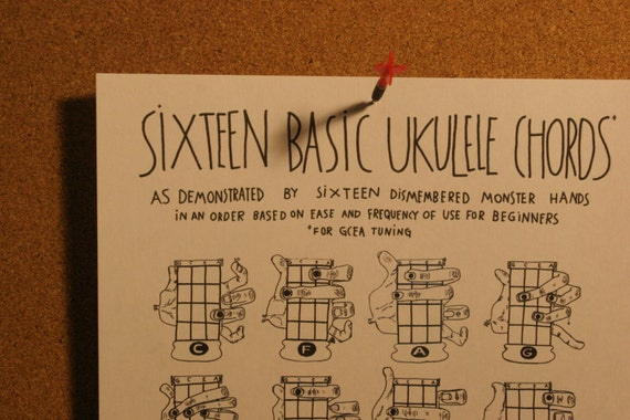 Ukulele ukulele chords images : PDF Sixteen Basic Ukulele Chords Chart 8.5 x 11 by spaceheaterco