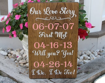 Our Love Story Wedding Sign With Dates / Stained Wood Sign for Wedding Display