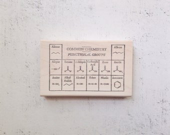 The Chemistry Functional Groups Science Rubber Stamp