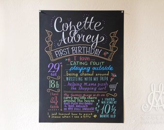 "18""x24"" canvas, The Original Favorite Things Poster™, first birthday chalkboard style custom ink drawing"