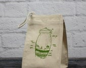 Terrarium diagram - eco-friendly cotton lunch bag