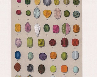 vintage gemstones print, 'Precious, Semi-Precious, and Gem Stones', from Tiffany's, printable digital collage sheet no. 1514