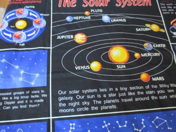 Solar system night sky stars and planets fabric panel glow in for Fabric planets solar system