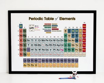 Perodic Table of Elements Type3