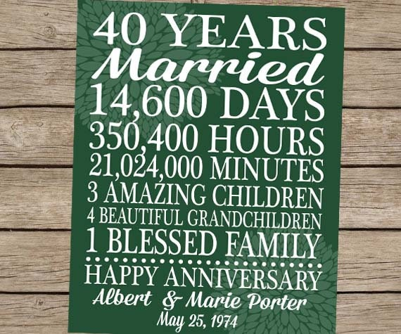 What Gift For 40th Wedding Anniversary: Anniversary Gift Personalized Couple Print Gift By