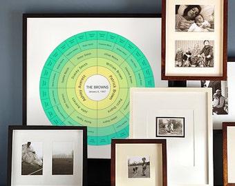 Modern Custom Family Tree Digital Art Print, Personalized Family History, Ancestry, Genealogy, Pedigree, Generation Chart- Neon Ombre