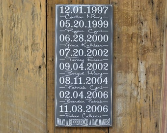 Important Date Custom Wood Sign, Anniversary Gift, Personalized Wedding Gift, Engagement Gift - Rubberstamp