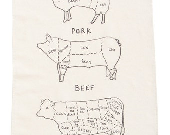 Lamb, Pork, Beef - Meat Cuts Tea Towel