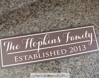 Custom Established Family Name Sign Plaque Established Family Sign 7x24 Wall Sign personalized wedding or anniversary gift
