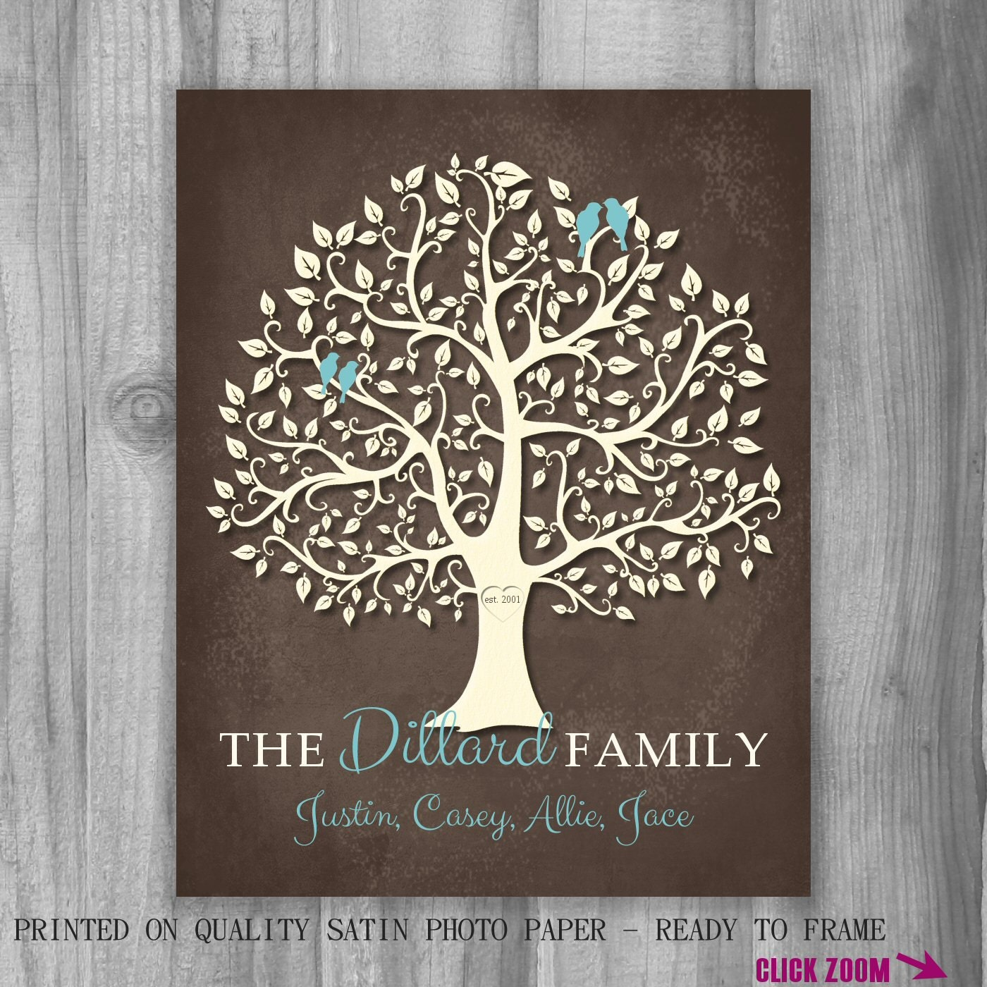 Family tree gift personalized birds print established date for Family tree gifts personalized