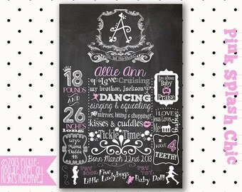 Shabby Chic - Shabby Chic Birthday - Shabby Chic Decor - First Birthday Chalkboard - Shabby Chic Birthday Decorations - Shabby Chic Party