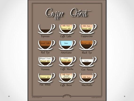 articoli simili a caff grafico met secolo ispirato poster digitale del caffe espresso progetto grafico visual educativo marrone cucina arredamento