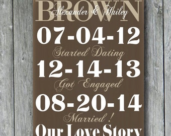 Our Love Story,Personalized Wedding Sign,Custom Wedding Gift,Engagement Gift,Anniversary Gift,Bridal Shower,Important Date Custom Wood Sign