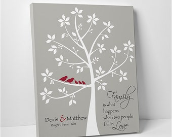 FAMILY TREE Wall Art - Personalized Gift for Family - Christmas Gift - Anniversary Gift - Housewarming Gift - Birthday Gift - SKU#177
