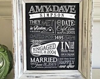 "Dating/Engagement/Wedding Infographic Sign, 18""x24"", Printable, DIY, Chalkboard, Vintage"