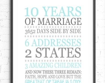 10th Wedding Anniversary Gift Husband : 10th Anniversary Wall Art, Personal ized Anniversary Gift, Present For ...