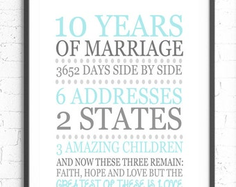 10th Anniversary Wall Art Personalized Anniversary Gift