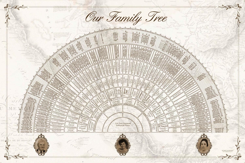 custom family tree 20x30 9