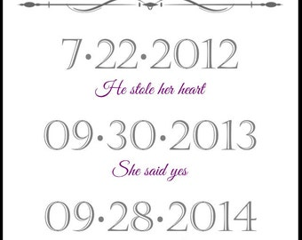 wedding sign, Anniversary print, Important dates to remember