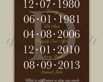 Family Dates - Printable - 8x10 Wall Art with Color Options