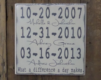Important Dates Wood Sign Anniversary Gift Family Dates What a Difference a Day Makes Important Date Art - Typewriter