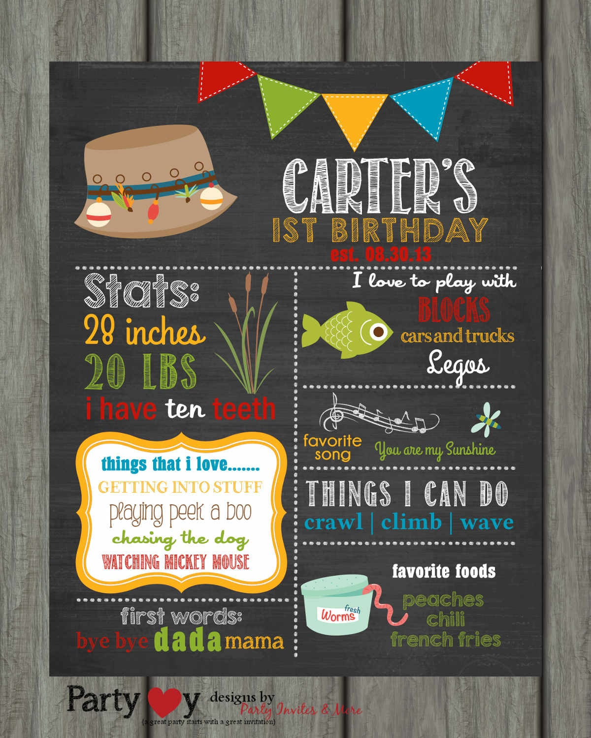 Fishing first birthday chalkboard poster birthday poster for First birthday board template