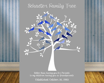 Parent's Anniversary Print, Personalized Family Tree Print, Grandparent Day Gift, Family Tree Wall Decor, Parents Christmas Gift
