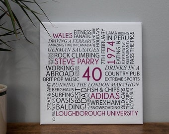 Personalised Birthday Word Art Canvas