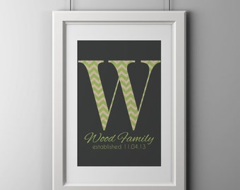 family name wall print, initial wall art print, modern wall art, 8x10 inch print shipped