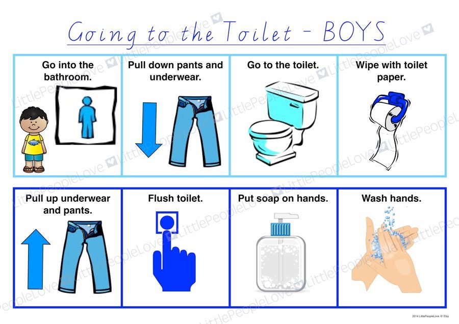 Going To The Toilet Boys Poster