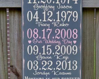 Wedding anniversary date wood sign jack by thisbigolddesksigns