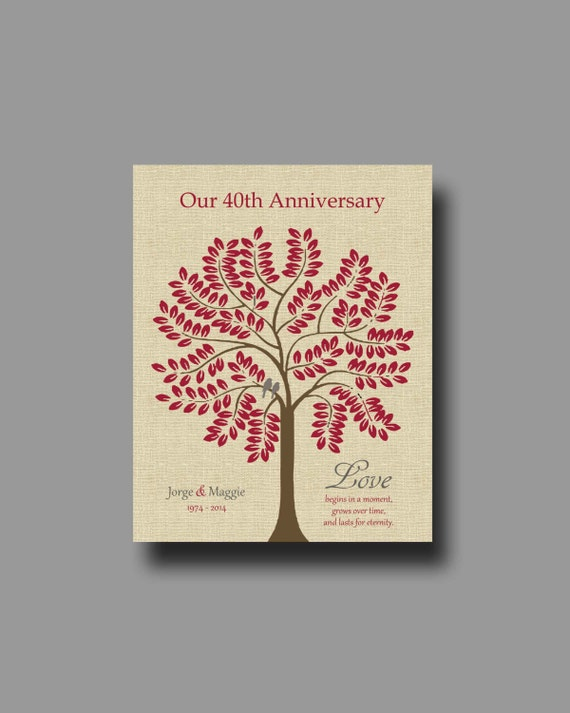... Gift for Couples 40th Anniversary - Ruby Anniversary Gift- Parents