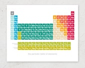 Modern Periodic Table - Chemistry & Science Art Print