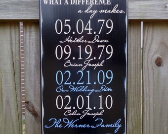 Important Date Custom Wood Sign, Wedding Anniversary Gift, Personalized Wedding Gift, Engagement Gift - Krantz