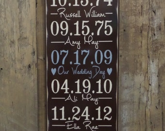 Important Date Sign, 5th Anniversary Gift, Personalized Wedding Gift, Engagement Gift, Custom Wood Sign - Rubberstamp